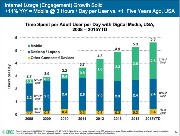 digital-marketing-trends-2016.jpg